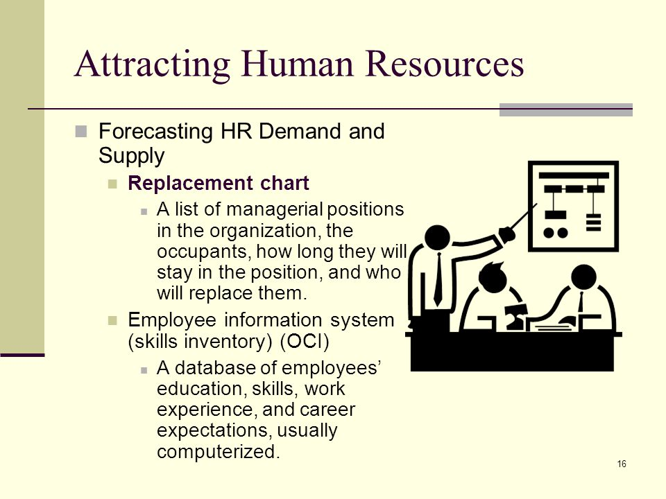 Attracting Human Resources