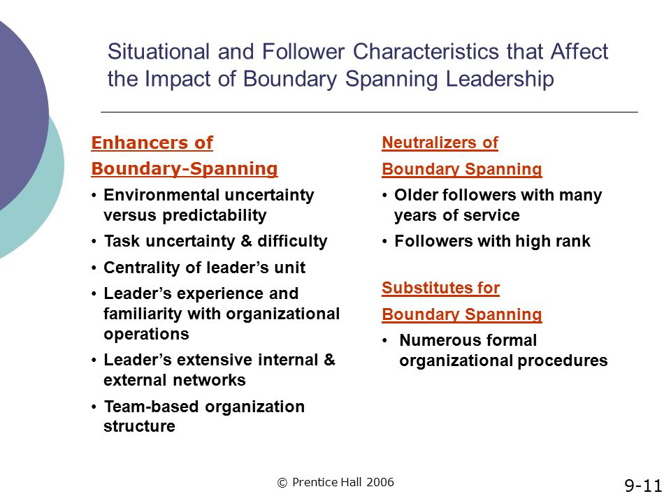 Situational and Follower Characteristics that Affect the Impact of Boundary Spanning Leadership