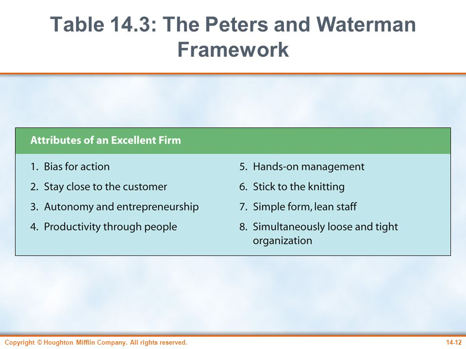 Table 14.3: The Peters and Waterman Framework
