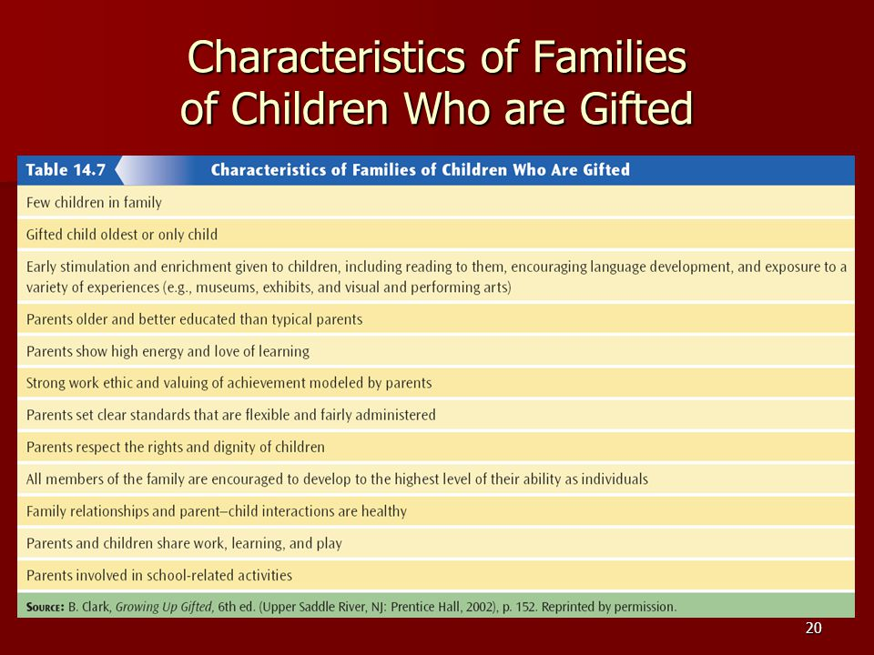 characteristics of families Main characteristics of family universality: there is no human society in which some form of the family does not appearmalinowski writes the typical family a group consisting of mother, father and their progeny is found in all communities,savage,barbarians and civilized.