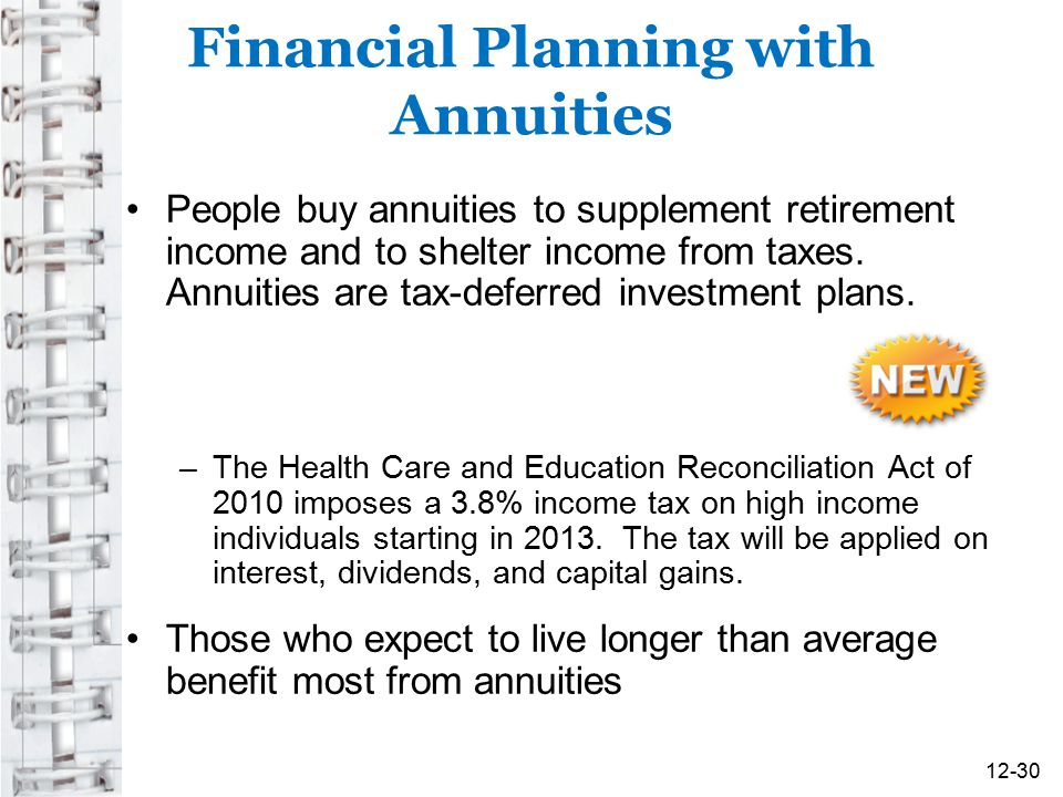 Financial Planning with Annuities