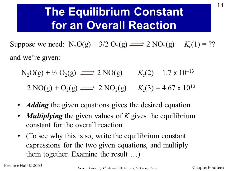 The Equilibrium Constant for an Overall Reaction