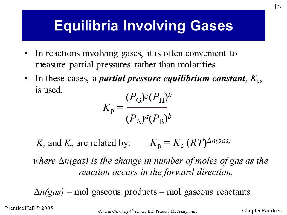 Equilibria Involving Gases