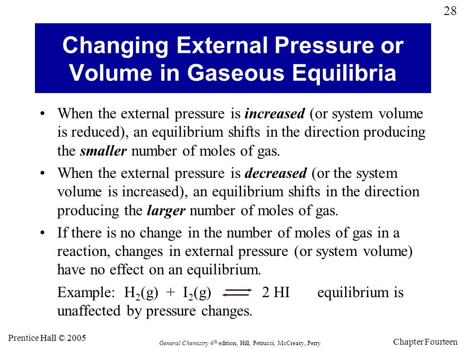 Changing External Pressure or Volume in Gaseous Equilibria