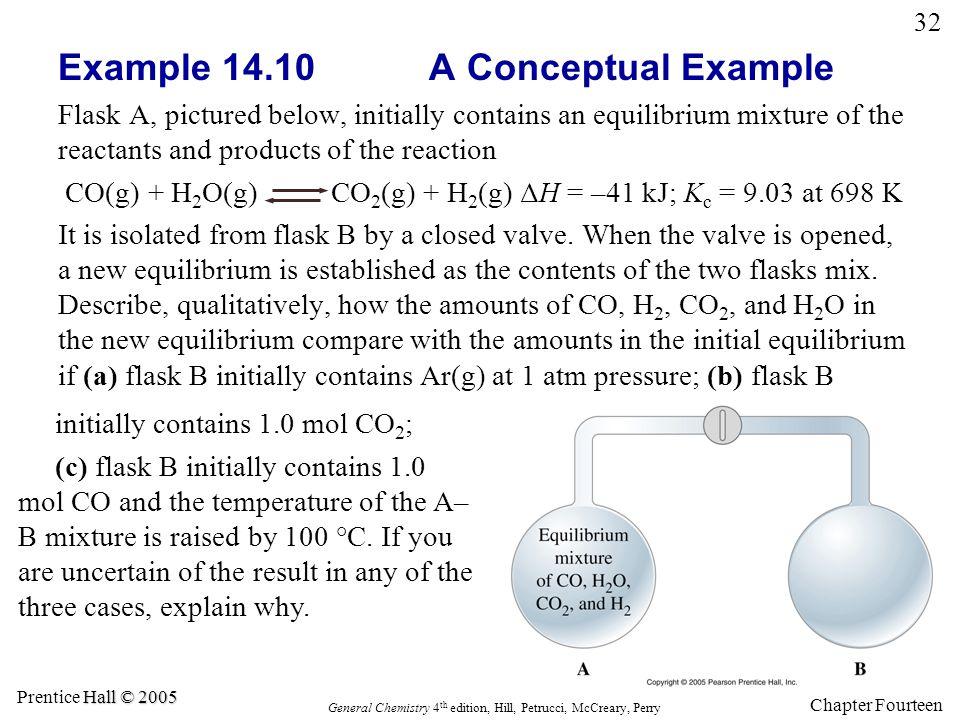 Example 14.10 A Conceptual Example
