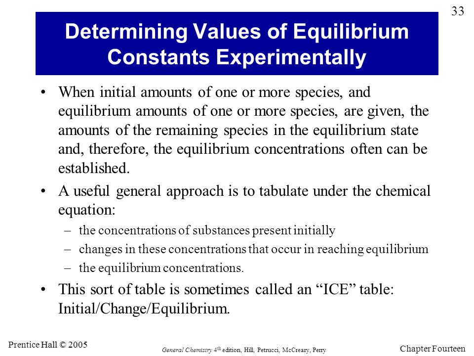 Determining Values of Equilibrium Constants Experimentally