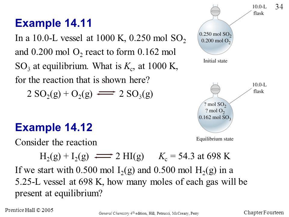 H2(g) + I2(g) 2 HI(g) Kc = 54.3 at 698 K