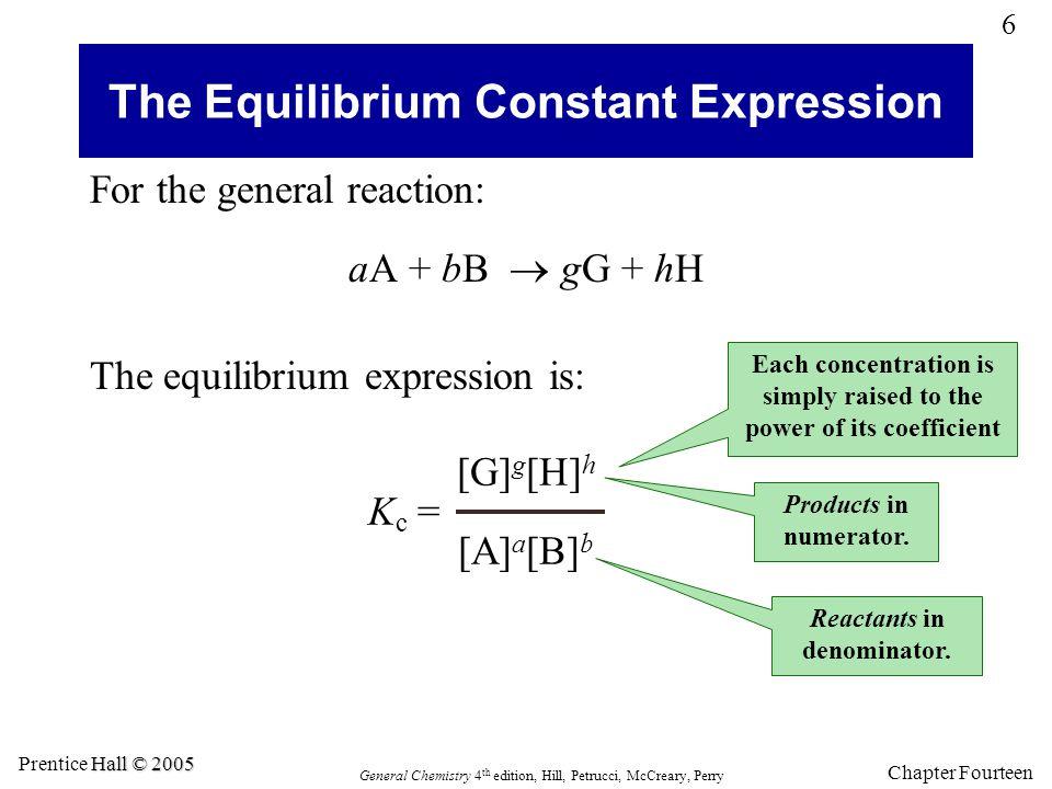 The Equilibrium Constant Expression