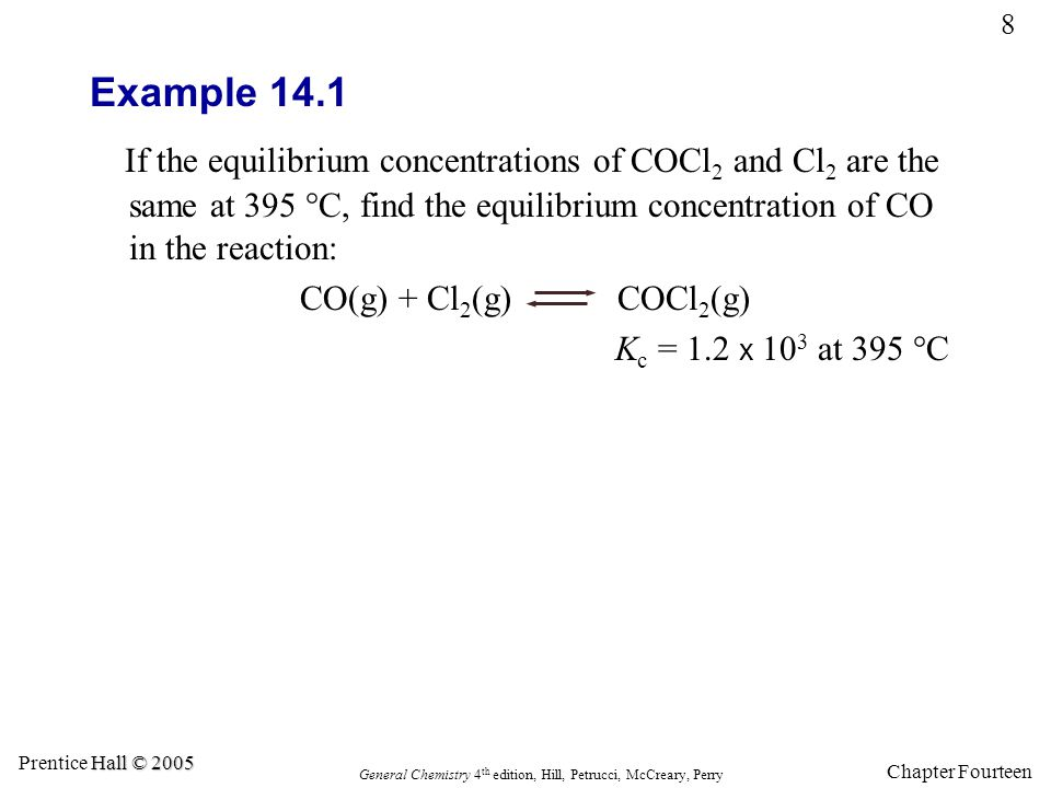 Example 14.1 If the equilibrium concentrations of COCl2 and Cl2 are the same at 395 °C, find the equilibrium concentration of CO in the reaction:
