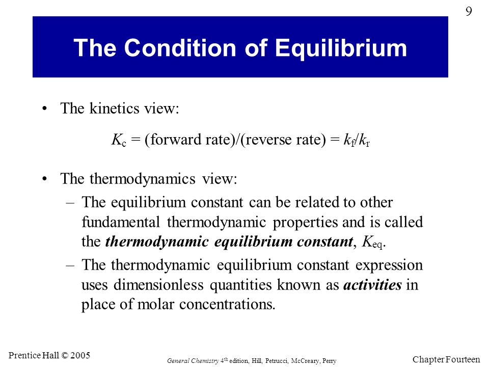 The Condition of Equilibrium