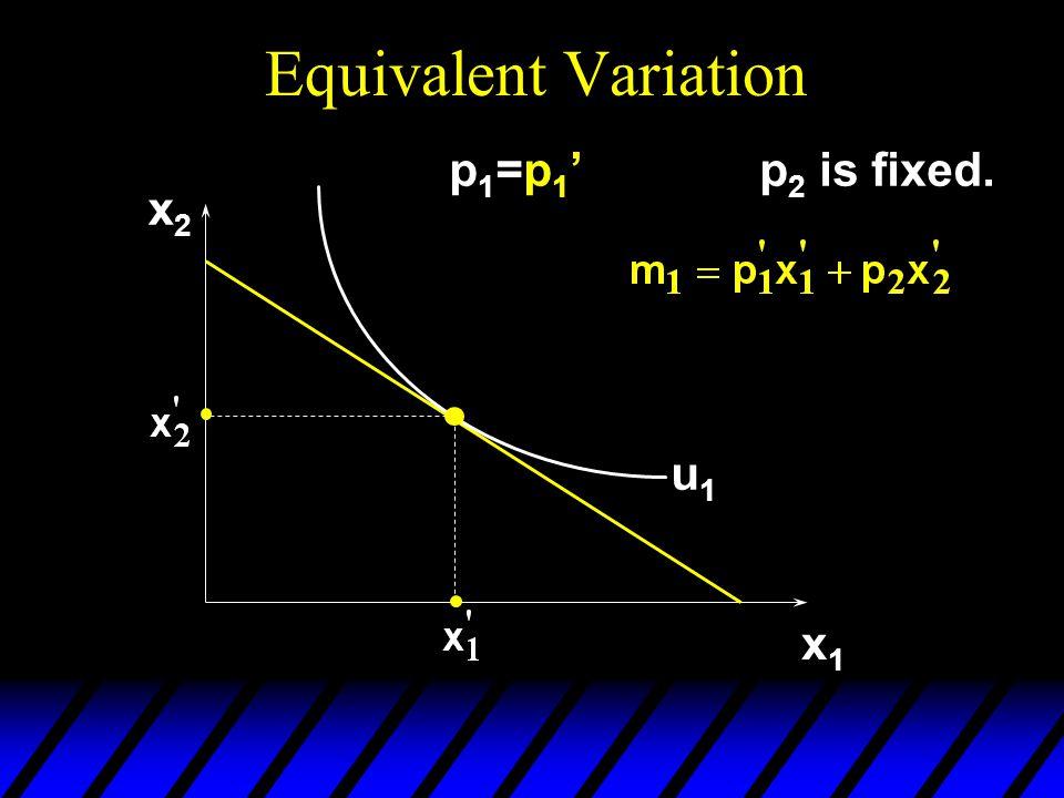 Equivalent Variation p1=p1' p2 is fixed. x2 u1 x1