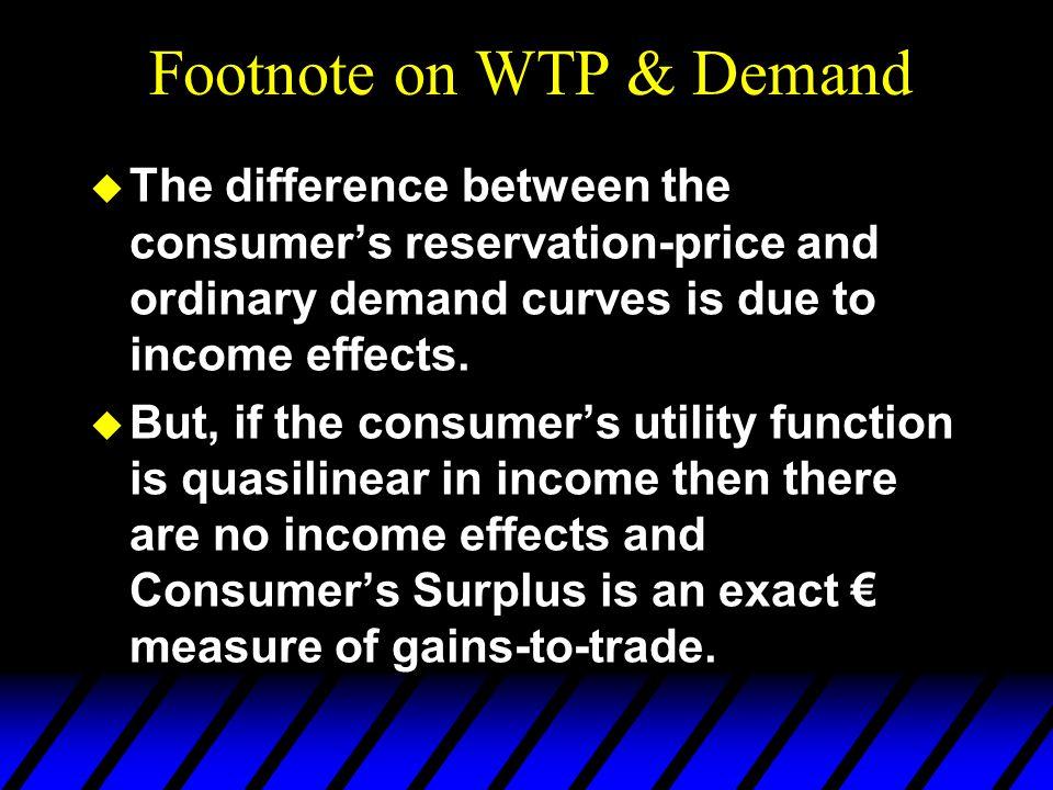Footnote on WTP & Demand