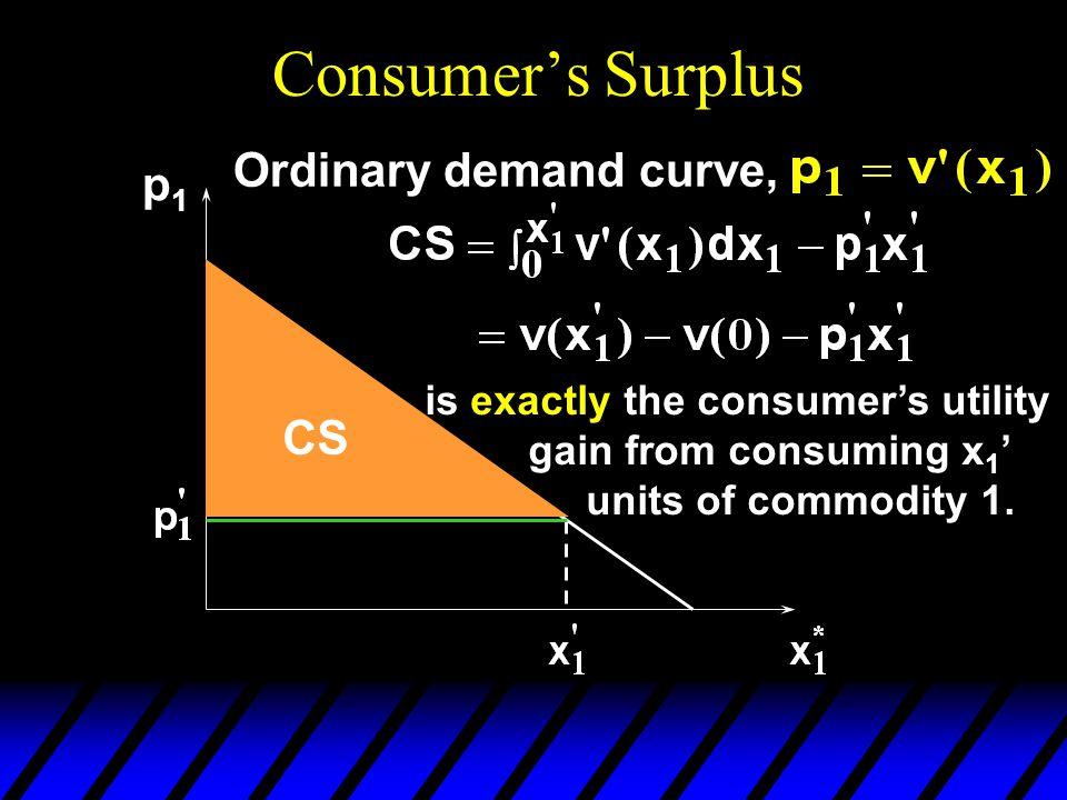 Consumer's Surplus Ordinary demand curve, p1 CS