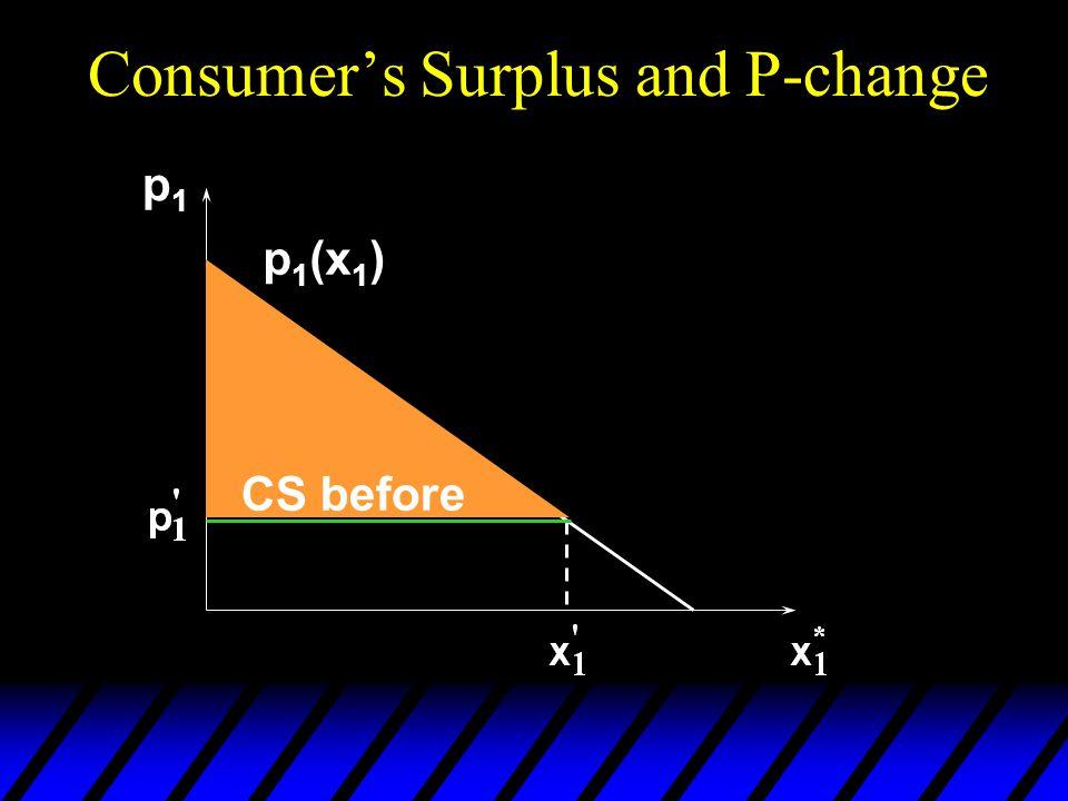 Consumer's Surplus and P-change