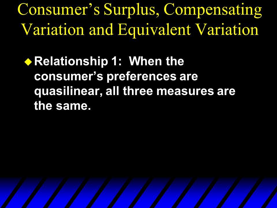 Consumer's Surplus, Compensating Variation and Equivalent Variation