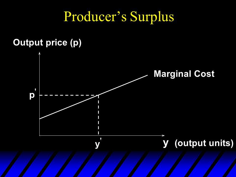 Producer's Surplus Output price (p) Marginal Cost y (output units)