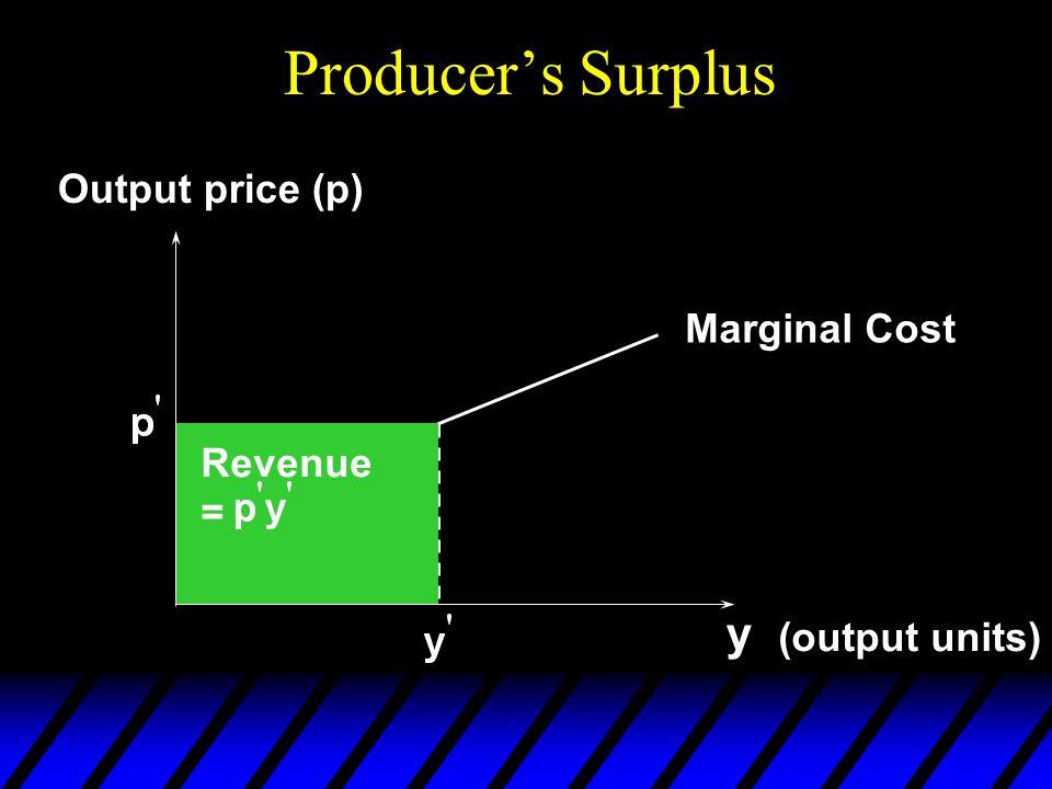 Producer's Surplus y Output price (p) Marginal Cost Revenue =