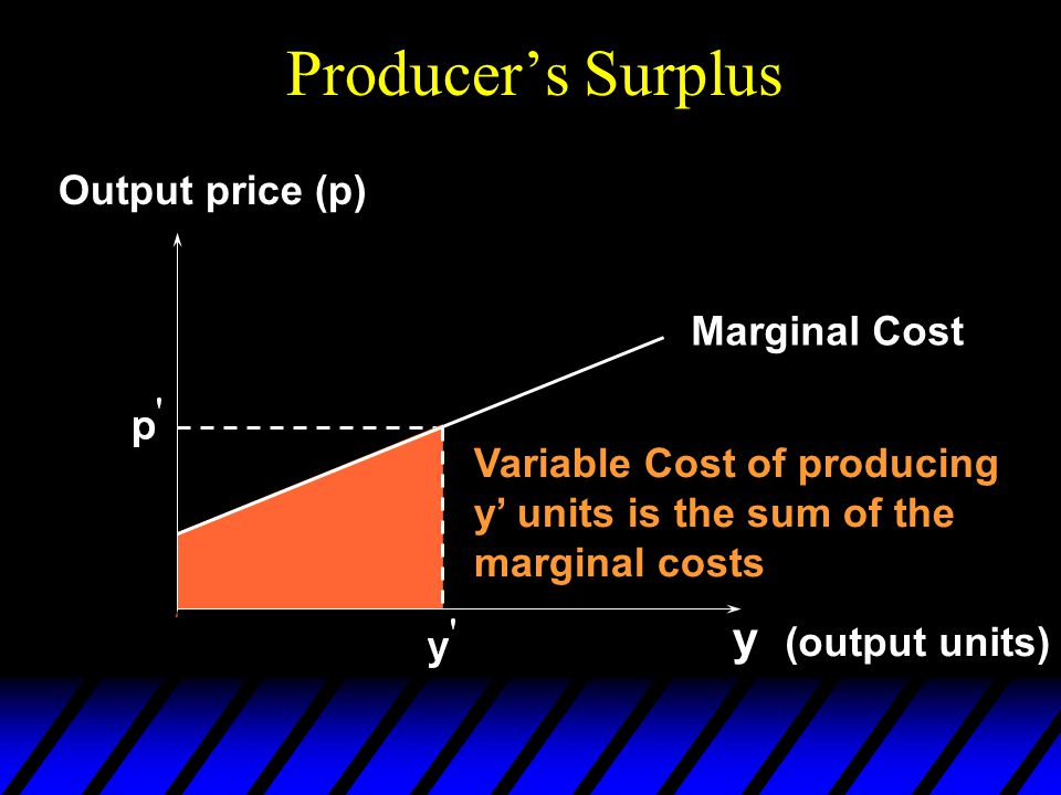 Producer's Surplus y Output price (p) Marginal Cost