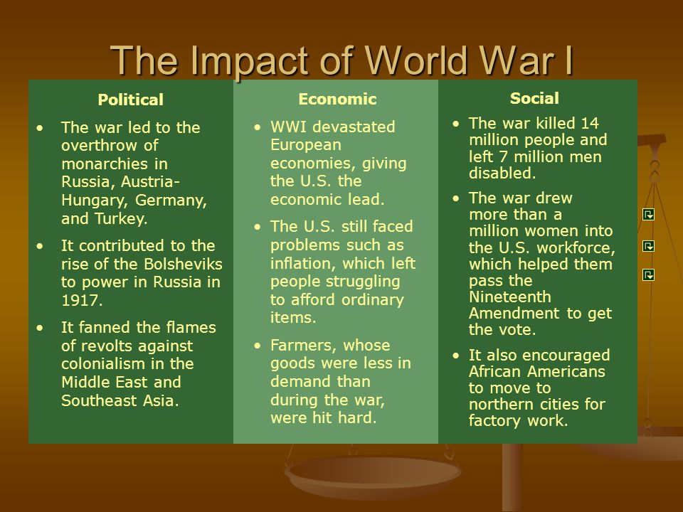 a discussion on the effects of world war i on europe Facts, information and articles about world war i, aka the great war  the  outbreak of war between european nations was the result of several factors:   this would increase german influence in the world and likely allow the country to   following world war i the international community had intense debate over  whether.