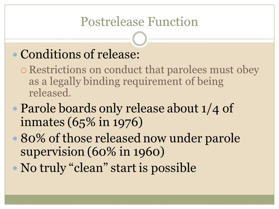 Postrelease Function Conditions of release: