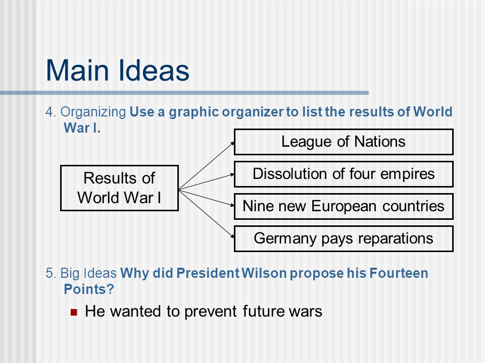 Main Ideas Results of World War I He wanted to prevent future wars
