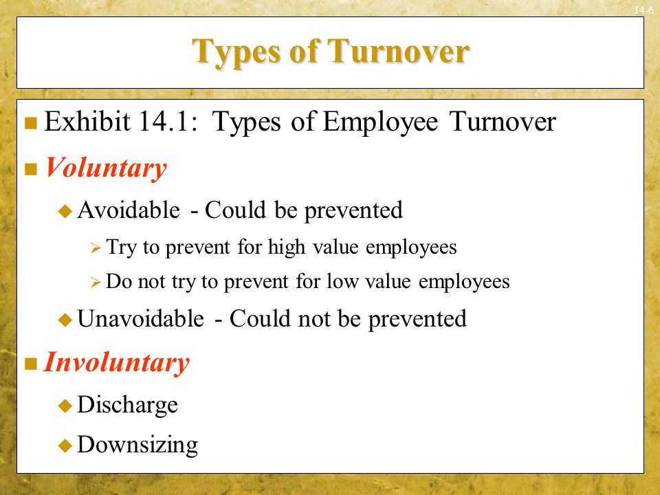 Types of Turnover Exhibit 14.1: Types of Employee Turnover Voluntary