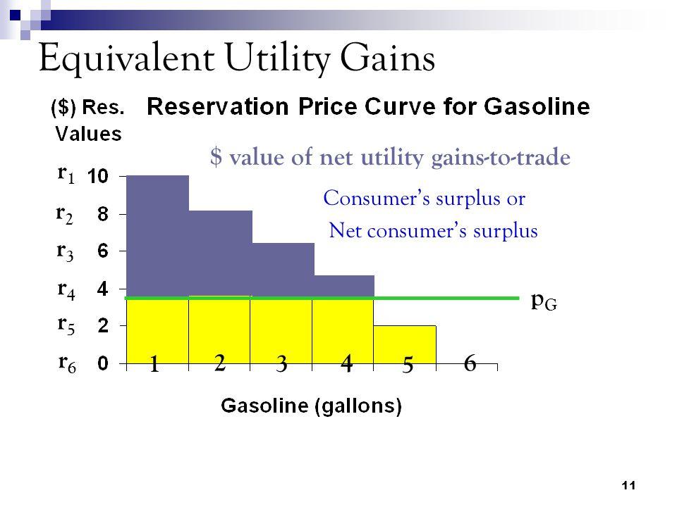 Equivalent Utility Gains