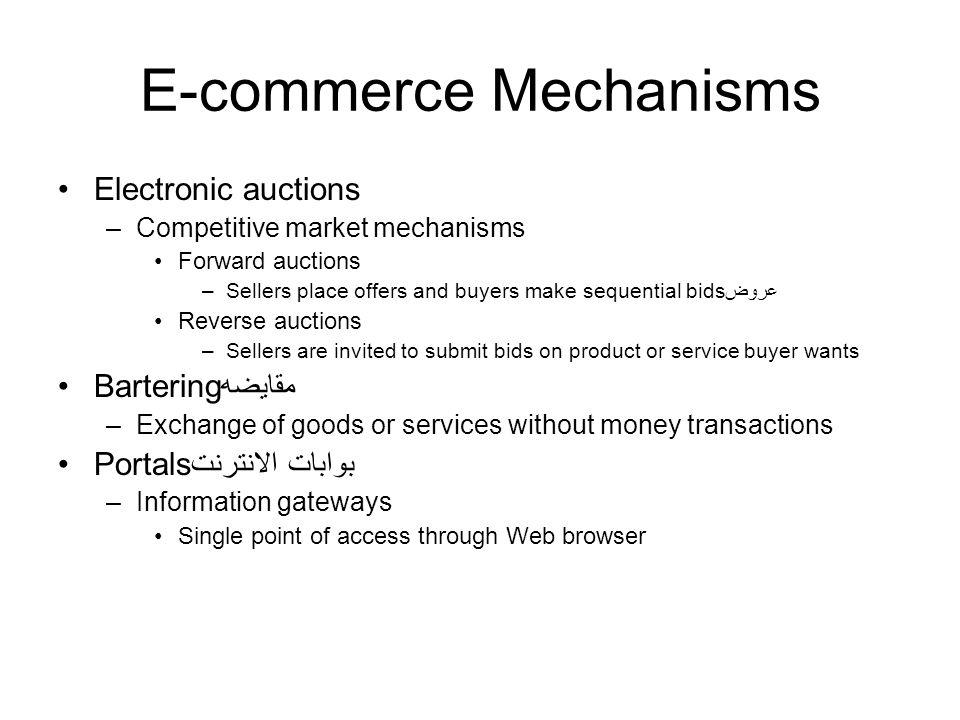 E-commerce Mechanisms