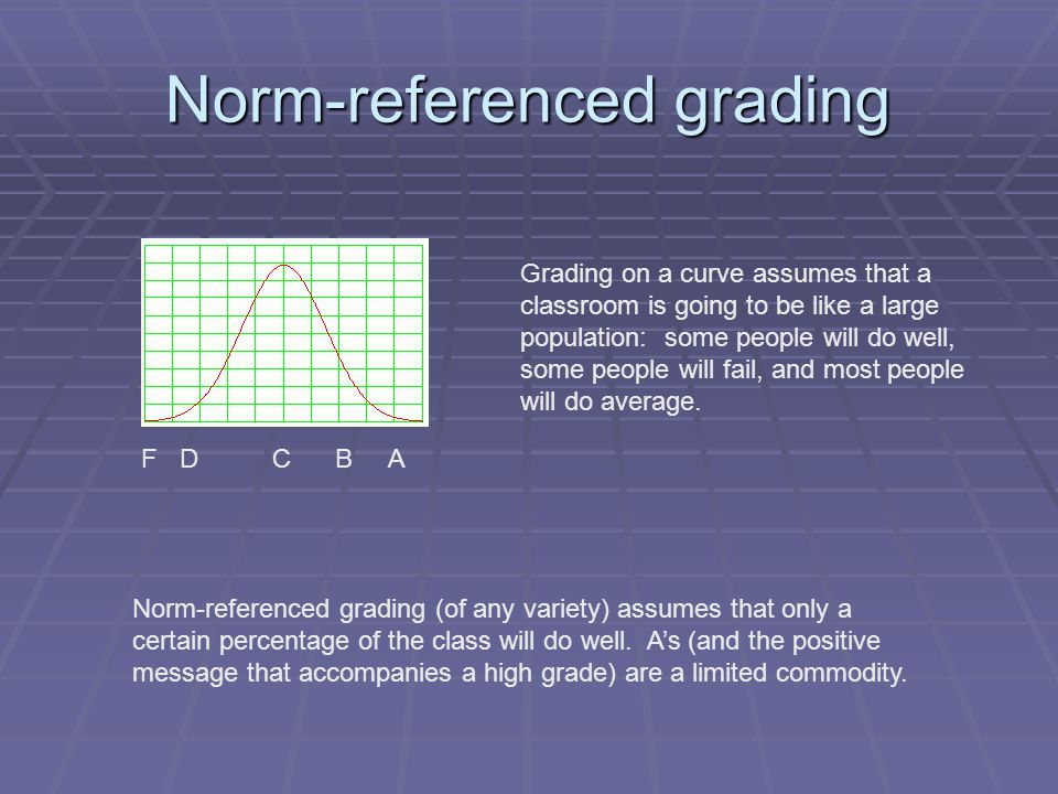 Norm-referenced grading