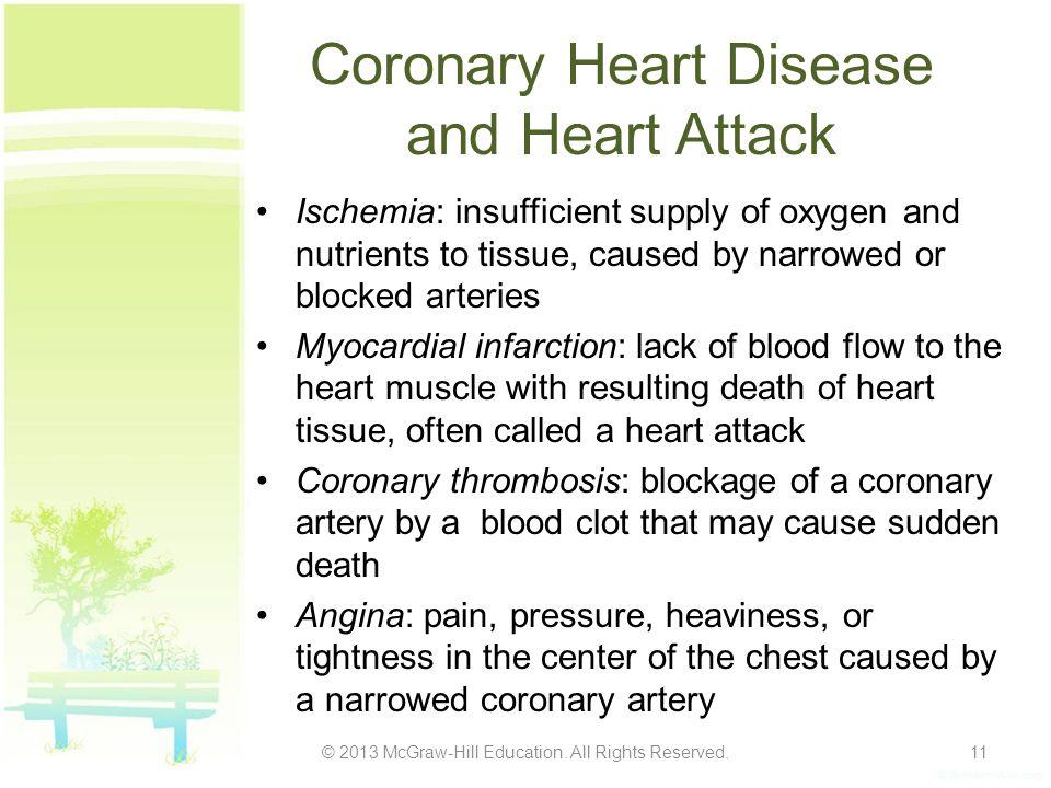 Coronary Heart Disease and Heart Attack