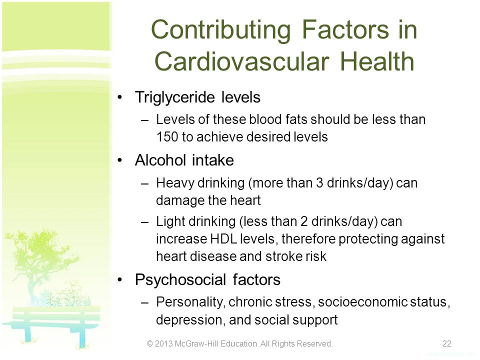 Contributing Factors in Cardiovascular Health