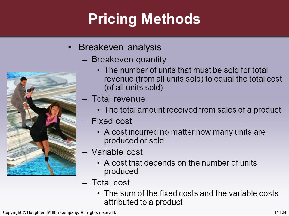 Pricing Methods Breakeven analysis Breakeven quantity Total revenue