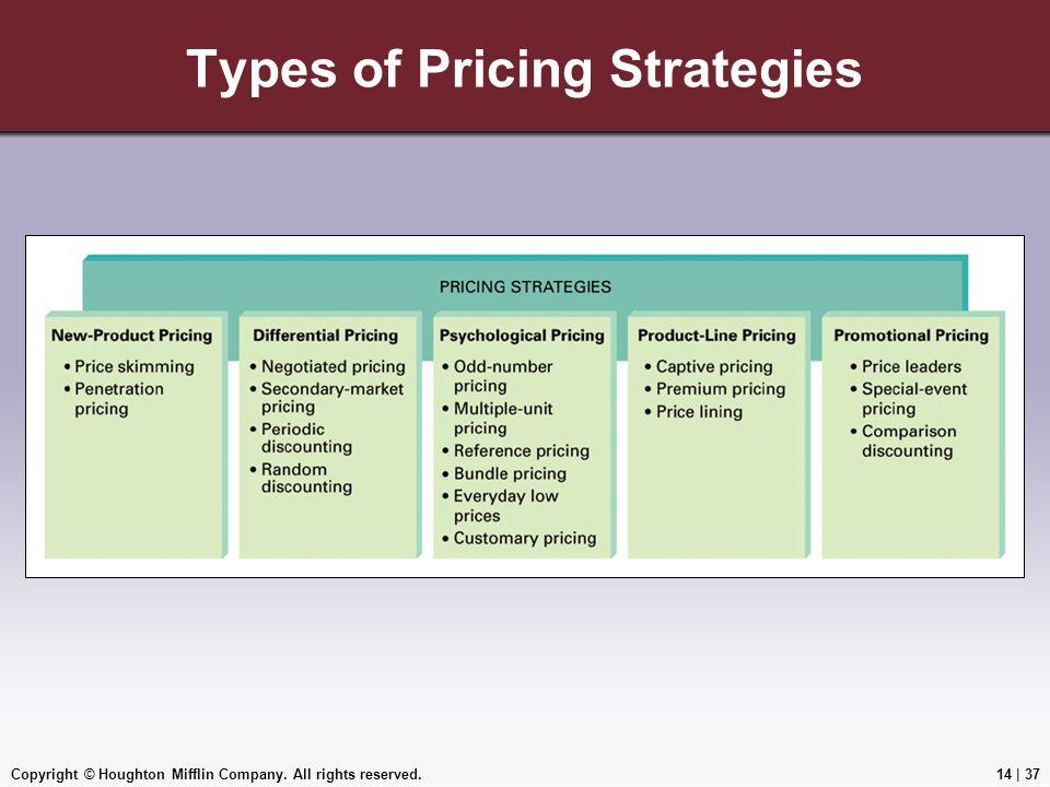Types of Pricing Strategies