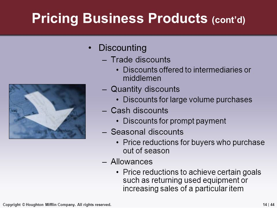 Pricing Business Products (cont'd)