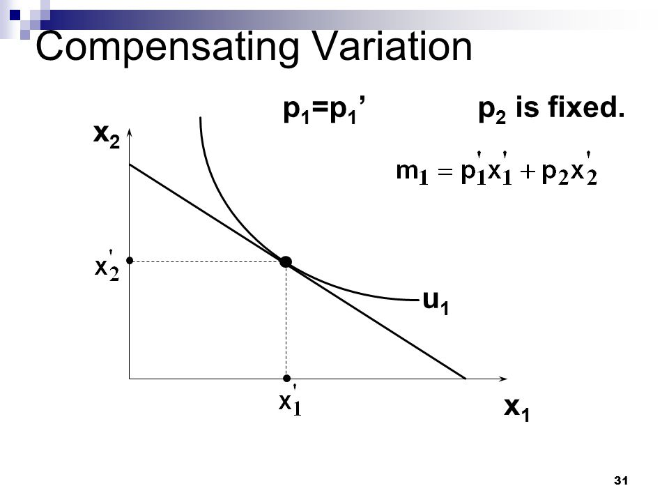 Compensating Variation