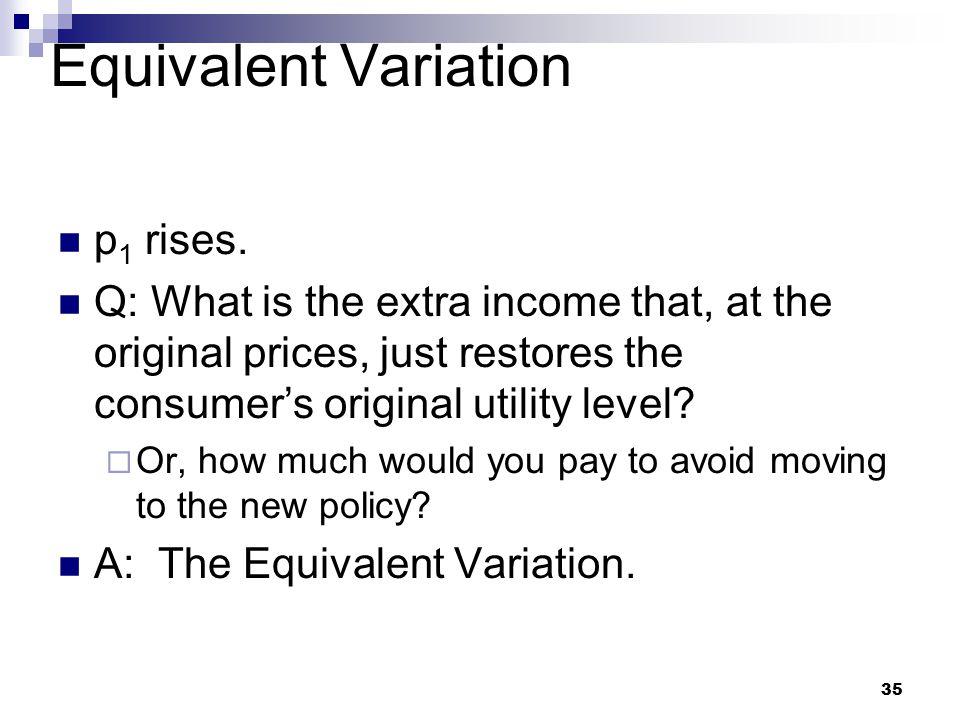 Equivalent Variation p1 rises.