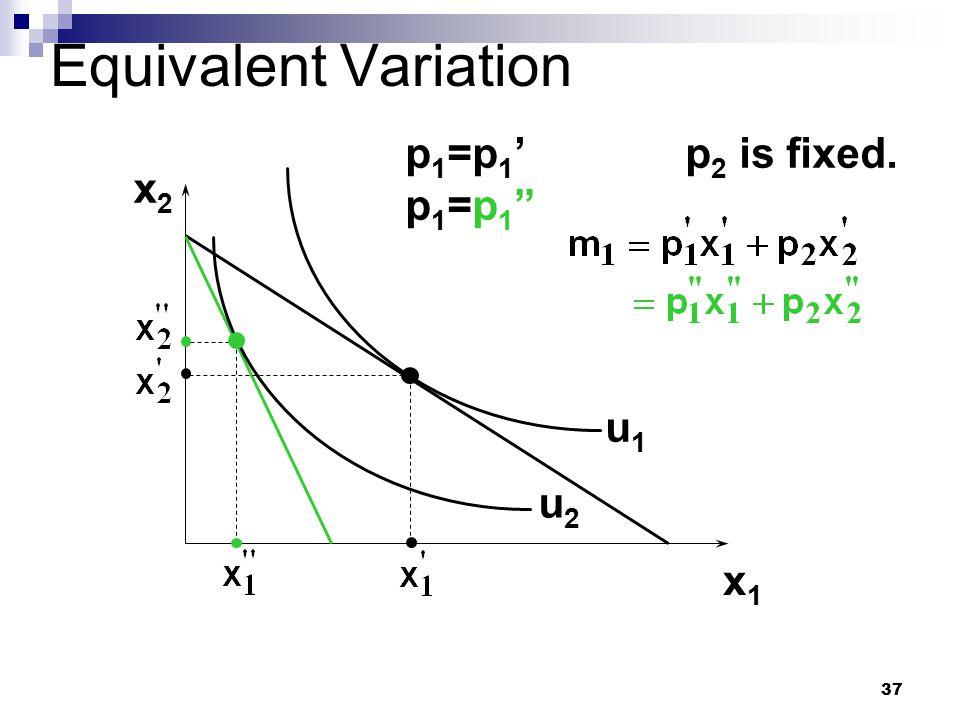 Equivalent Variation p1=p1' p1=p1 p2 is fixed. x2 u1 u2 x1