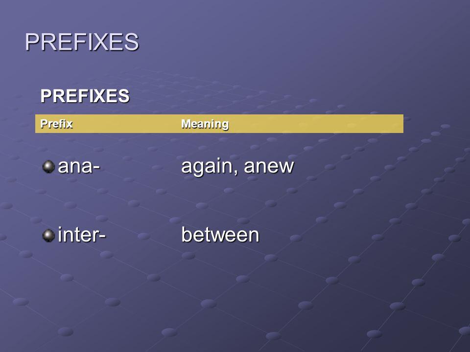 PREFIXES PREFIXES ana- again, anew inter- between Prefix Meaning