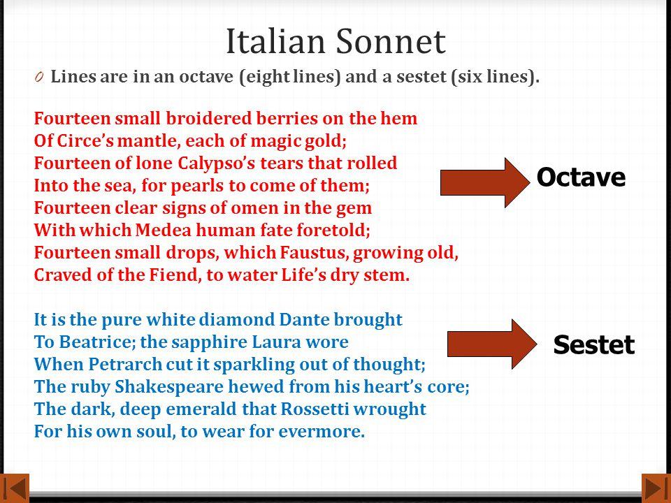Italian Sonnet Octave Sestet