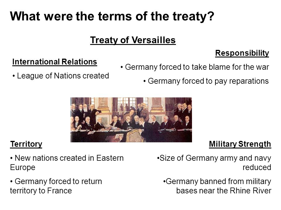 What were the terms of the treaty