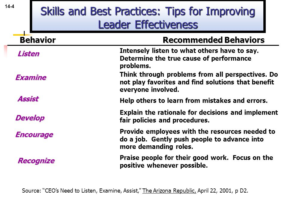 Skills and Best Practices: Tips for Improving Leader Effectiveness