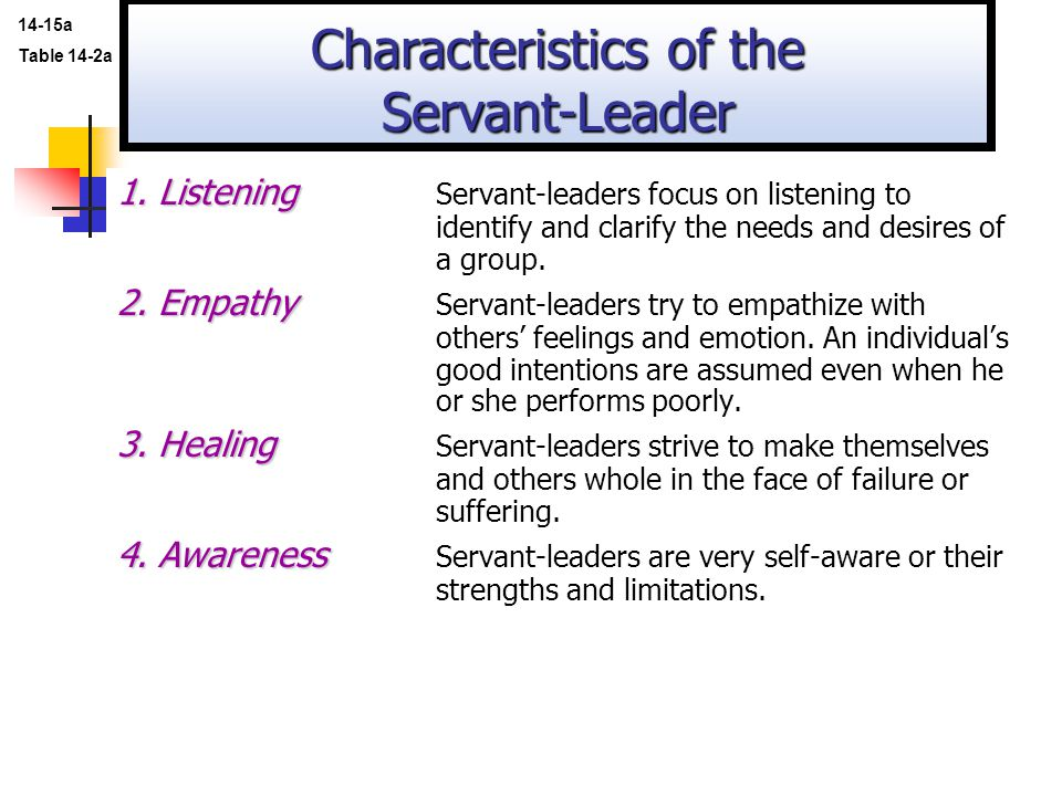 characteristics of servant leadership An undergraduate essay on leadership describing the qualities and characteristics of a good leader leadership essay - a good leader servant leadership.