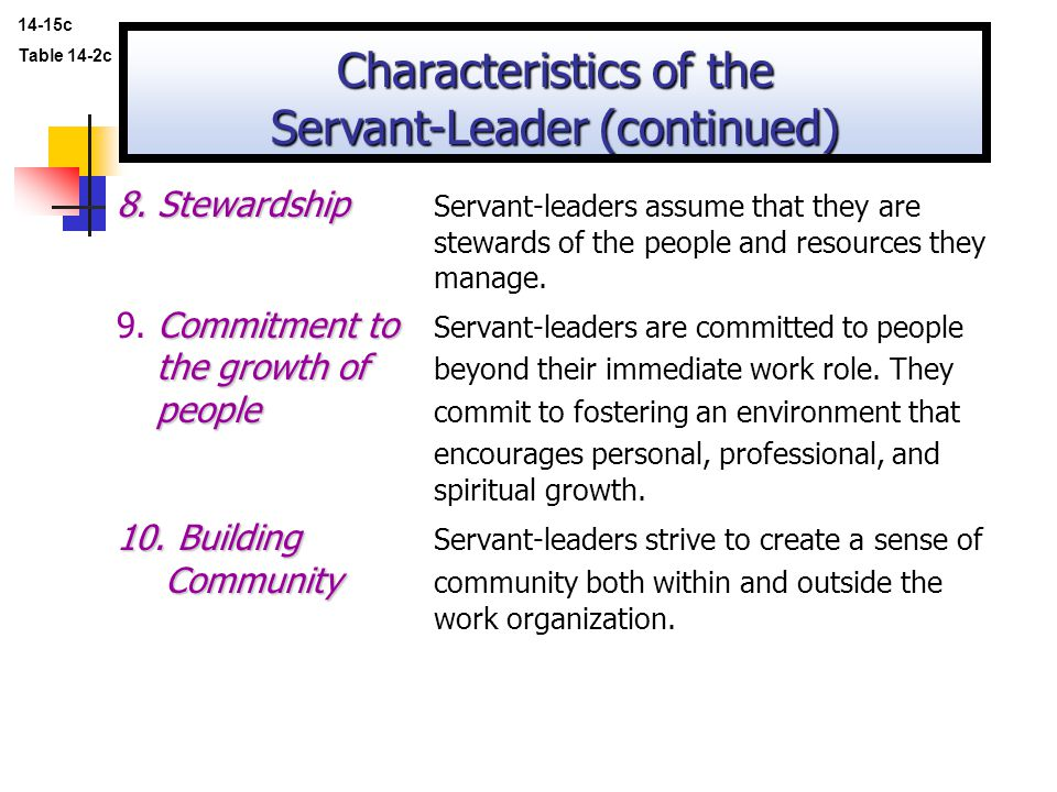 Characteristics of the Servant-Leader (continued)