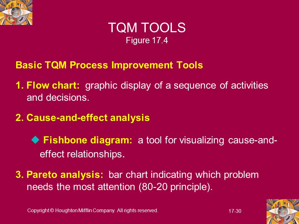 TQM TOOLS Figure 17.4 Basic TQM Process Improvement Tools. 1. Flow chart: graphic display of a sequence of activities and decisions.
