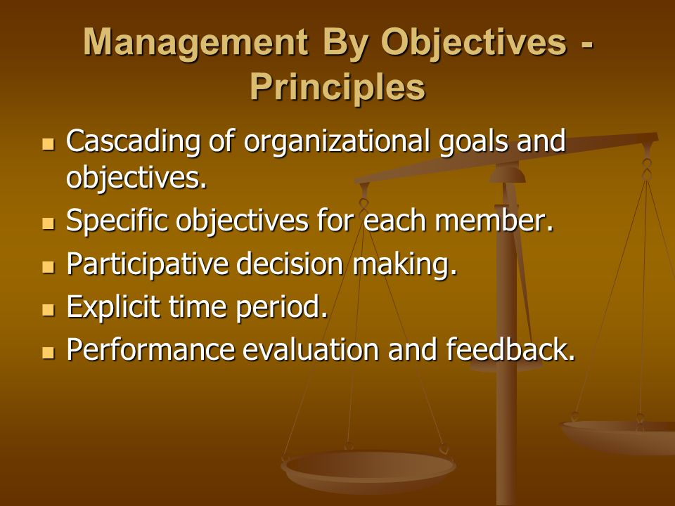Management By Objectives - Principles