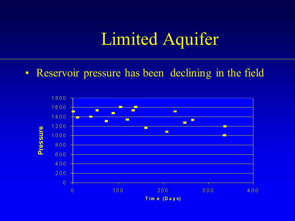 Limited Aquifer Reservoir pressure has been declining in the field