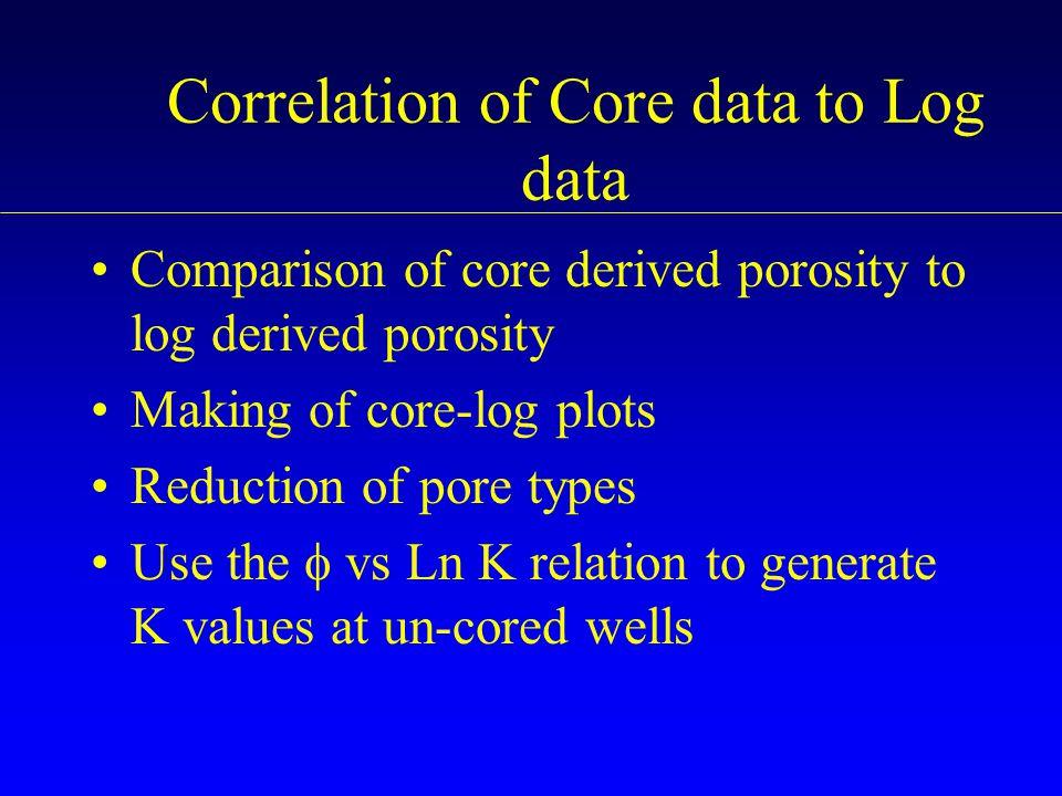 Correlation of Core data to Log data