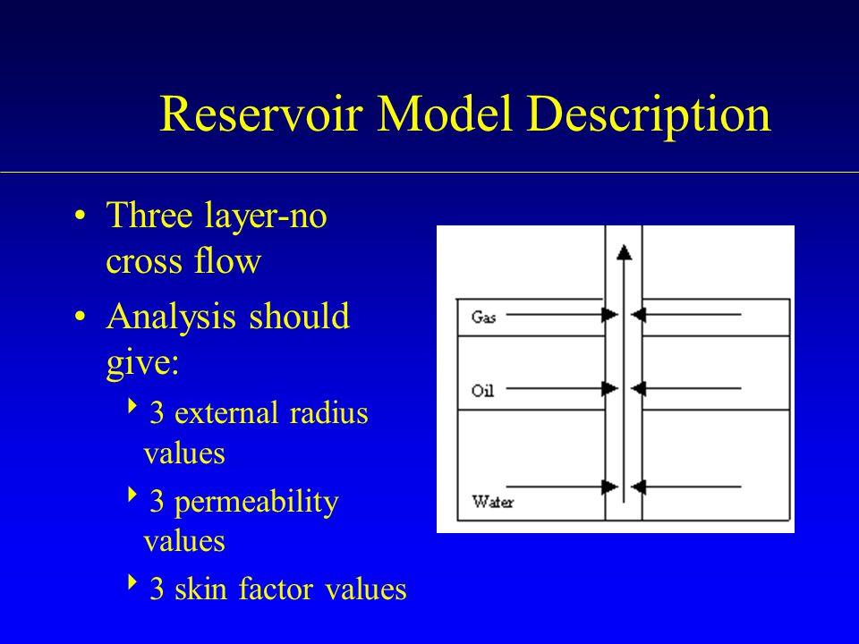 Reservoir Model Description