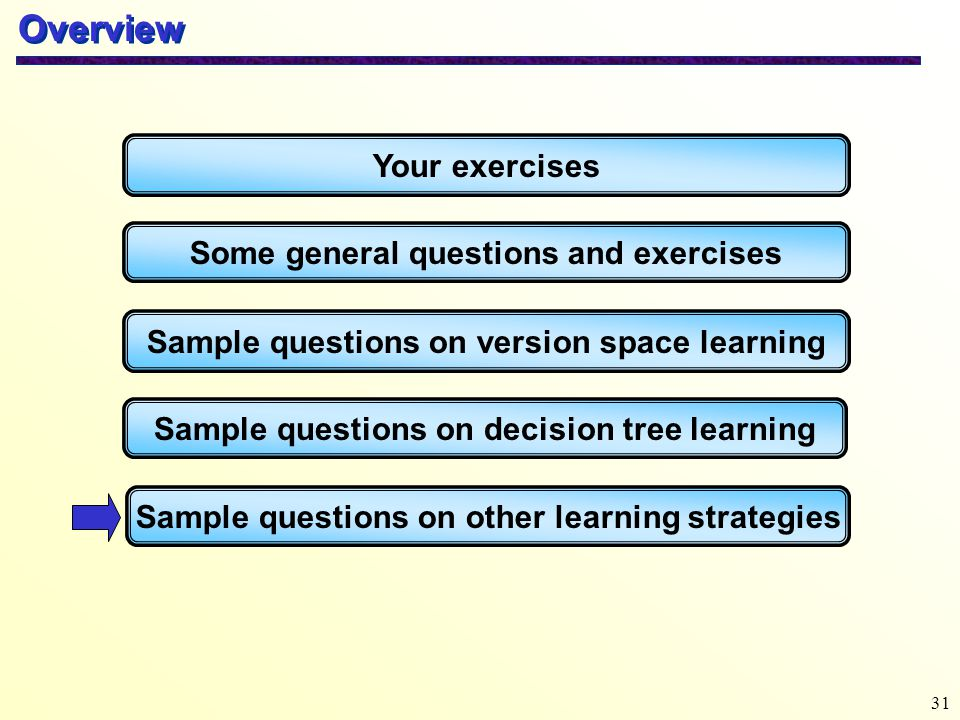 Overview Your exercises Some general questions and exercises