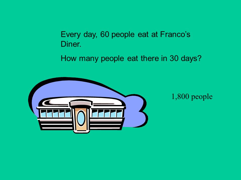 Every day, 60 people eat at Franco's Diner.